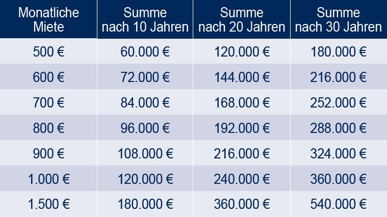 Wieviel Geld Einzahlen Ohne Nachweis